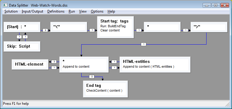 screen shot: top-level HTML element parser